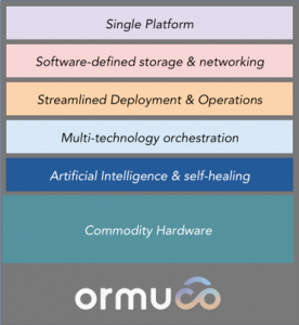 Image of the Ormuco Turnkey Cloud Stack